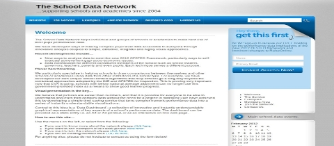 School Data Network